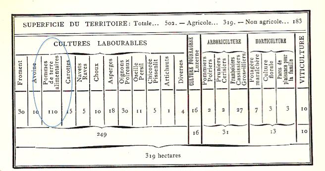1900 tableau