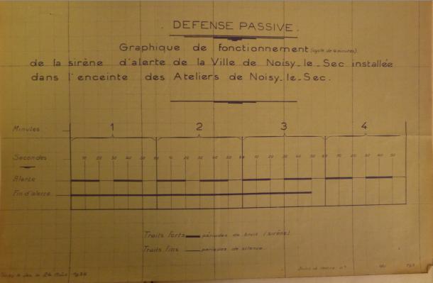 alerte defense passive